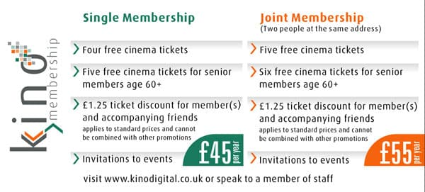 Kino Membership